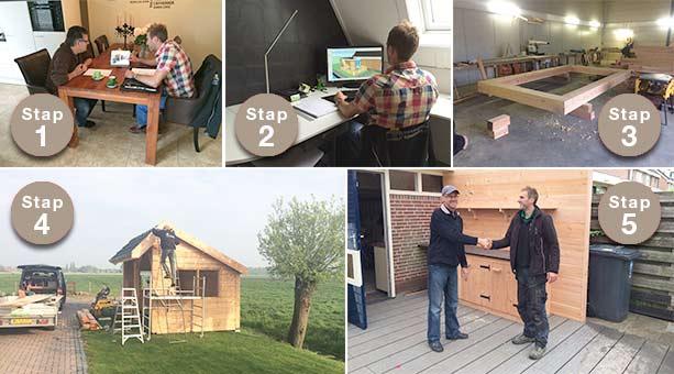 Diverse foto's die stap voor stap uitleggen hoe het aankoop en bouwproces verloopt.